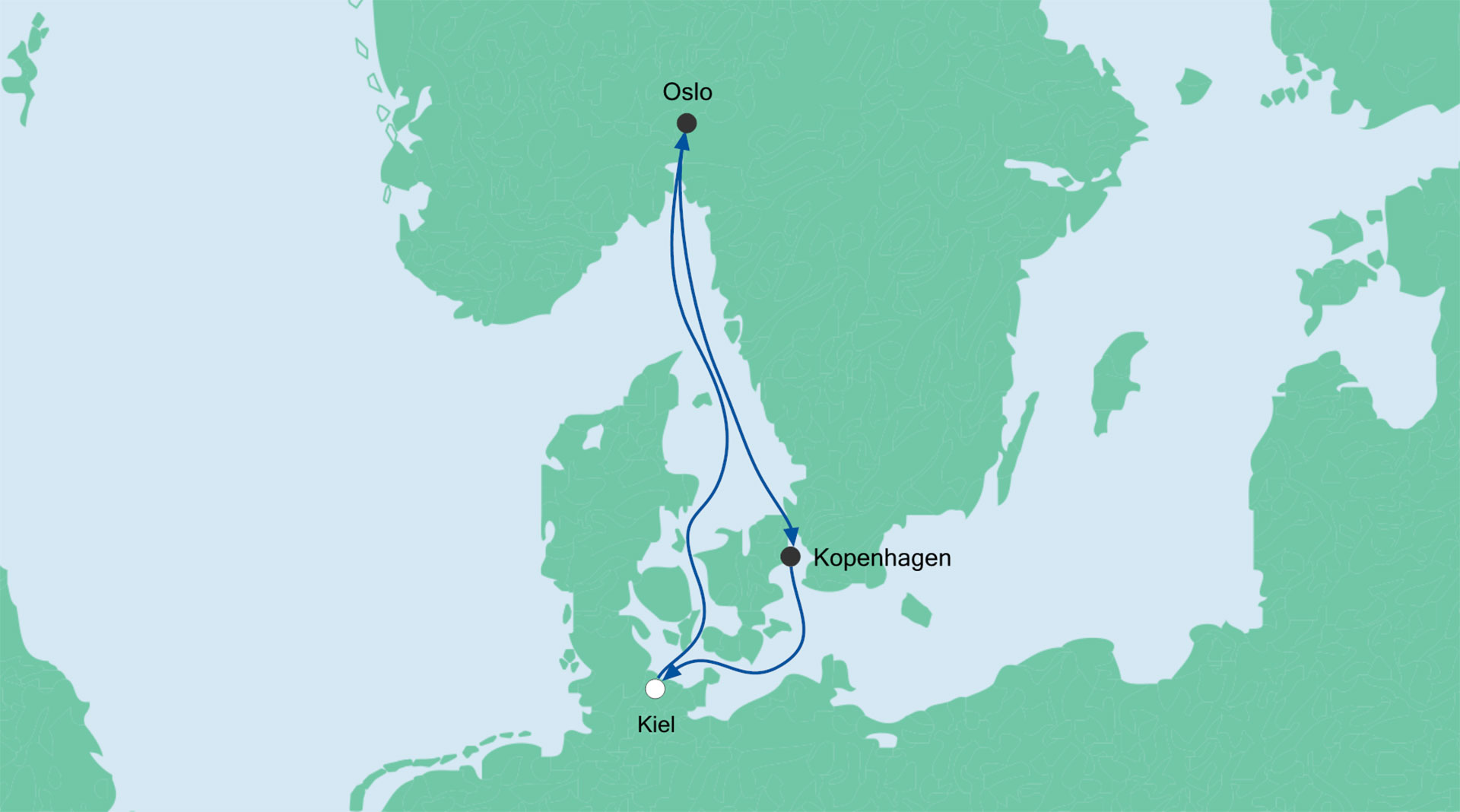 Routenkarte Kiel/Oslo/Kopenhagen
